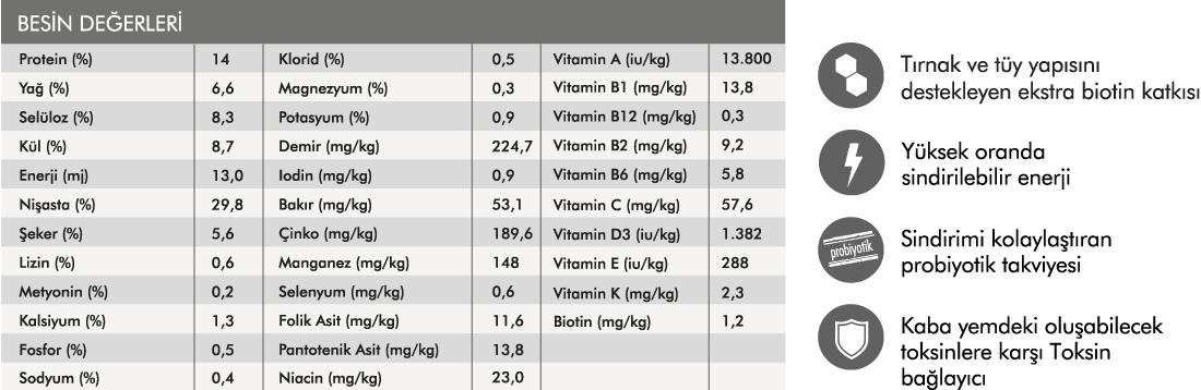 WINNER / YARIŞ AT YEMİ 20 KG besin değerleri